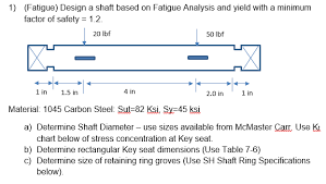 Solved 1 Fatigue Design A Shaft Based On Fatigue Analy