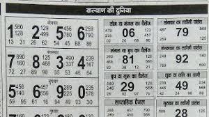 Kalyan Patrika Chart Kalyan Rajdhani Day 3 Ank Otc Chart 20may2019 To