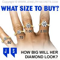 How Big Will A Diamond Look On Her Finger Jewelry Secrets