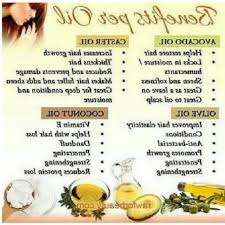 carrier oils for hair. 227 best benefits/chart of carrier oils images on pinterest inside benefits grapeseed oil for natural hair i