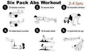 Six Pack Abs Workout Chart Guide To Getting A Six Pack Abs 30 Days Simple Moves Abs