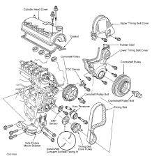Honda civic parts diagram wonderful likeness serpentine and timing belt diagrams
