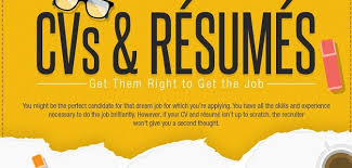 Cvs Resumes Get Them Right To Get The Job Infographic