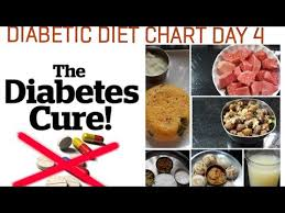 Day 4 Diabetic Diet Chart How To Control Blood Sugar Level By Food Diet Chart