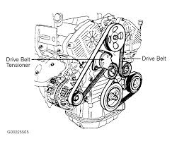 Electrical wiring kia so o serpentine belt routing and timing rh keyinsp