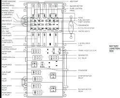 explorer xlt fuse box diagram for 99 data wiring diagram blog 99 ford explorer sport fuse diagram fe wiring diagrams 99 ford explorer fuse box 1999 ford