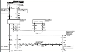 pic 1600×1200 1997 ford f150 starter wiring diagram in 97 1997 f150 wiring diagram unique ford diagrams of or 97 starter