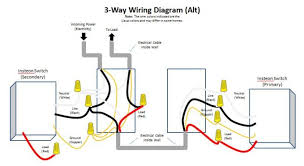 three way dimmer switch wiring diagram wiring diagram Wiring a Dimmer Light Switch electrical 3 way wiring diagram with double inteon switch and ground three way dimmer 3 way wiring diagram