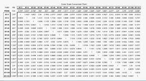 Estes Rocket Chart Model Rocket Building Lonnie Bs Conversion Chart