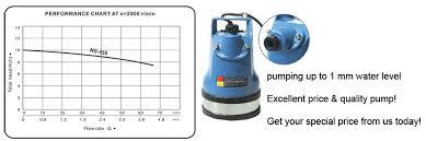 Spco Swiss Pump Company Ag