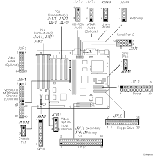 motherboard diagram wiring chart and connection images motherboard ponents diagram in addition msi motherboard wiring diagram