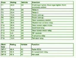 2014 car wiring diagram page 127 2003 land rover range rover fuse box map