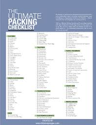 Vacation Packing Checklist Pdf International Travel Checklist Pdf Koran Opencertificates Co