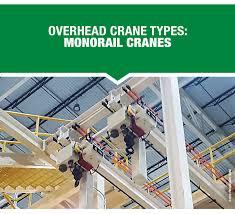 Monorail Crane Beam Design Overhead Cranes Types Design And Installation