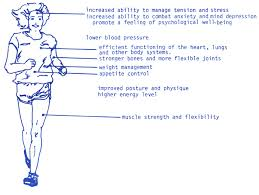 doctors note for stress and anxiety exercise as a vital sign a history of total health kaiser