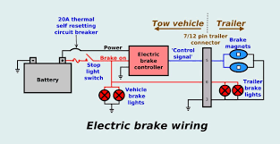brake control install on brake force brake controller wiring diagram brake force controller wiring diagram thoritsolutions com remarkable at brake force brake controller wiring diagram