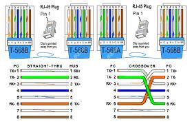 ieee 568b wiring diagram cat6 color code chart diagrams within for cat6 568b wiring diagram ieee 568b wiring diagram cat6 color code chart diagrams within for