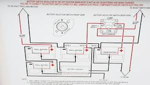wiring diagram for 2003 ranger bass boat readingrat net