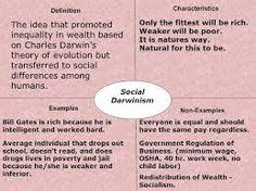 understanding what social darwinism is suitable examples image result for picture describe social darwinism