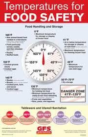 Food Hygiene Poster Free Food Hygiene Posters