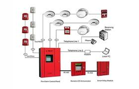 cctv camera cctv in chinchwad wholesale trader from pune fire alarm wiring styles at Communication Device Fire Alarm Wiring Diagram