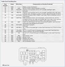 31 awesome 2014 honda pilot fuse box diagram createinteractions 2004 honda pilot fuse box diagram at 2005 Honda Pilot Fuse Box Diagram