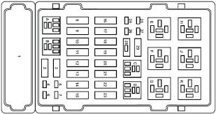 2005 e250 fuse box diagram wiring diagram library 2001 ford e250 fuse panel diagram wiring diagram third level2001 ford econoline e250 fuse box diagram