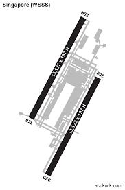Wsss Singapore Changi International General Airport Information