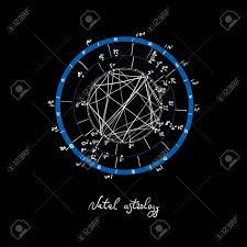 Horoscope Natal Chart Astrological Celestial Map Cosmogram
