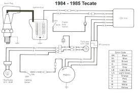 honda distributor wiring diagram natebird me mesmerizing honda distributor wiring diagram natebird me mesmerizing