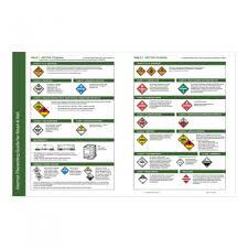 Hazmat Chart Hazmat Placarding Guide For Road Rail Chart Icc Us