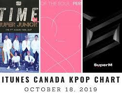 Itunes Canada Itunes Kpop Chart October 18th 2019 2019 10