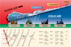 Weather Fronts Learn To Fly Blog Asa Aviation Supplies