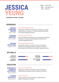 Resume Outline For High School Students Lists Of What You Should