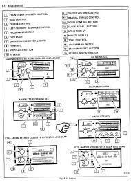delphi radio wiring diagram confirm harness bluk divine gallery delco stereo wiring diagram diagrams delphi radio car in and m components of the circuit for