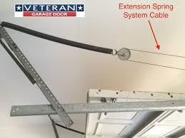 Extension Spring Garage Door Cable | Purobrand.co