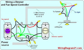 ceiling fan wiring with light ceiling fan wiring diagram light switch house electrical wiring inside dimmer switch ceiling fan light ceiling fan light