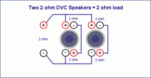 subwoofer wiring diagrams for car audio bass speakersnational auto diagram