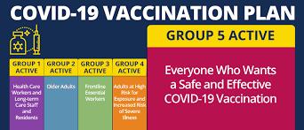 covid 19 vaccine health human
