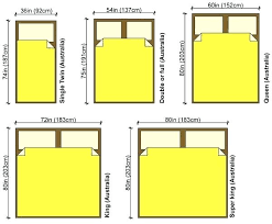 standard double bed sizes bed linen king size bed sheet dimensions quilt  sizes suspended yellow wide