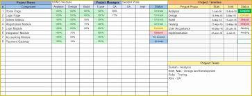 Project Management Excel Templates Free Free Excel Project Management Tracking Templates Of Multiple