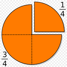 One Fourth Pie Chart Pie Cartoon Clipart Fraction Circle Transparent Clip Art