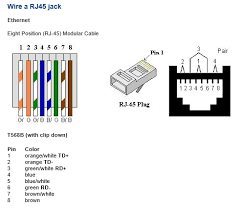 s f communications llc wiring diagrams wiring diagram rj45