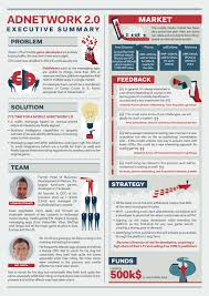 Adnetwork 2 0 Executive Summary Infographic Pinteres