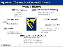 Ryanair Organisational Structure Chart Strategic Management Case Ppt Download