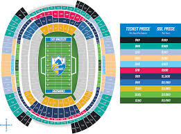Download Hd La Stadium Pricing Rams New Stadium Seating