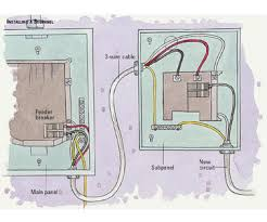 installing an electrical subpanel how to install appliances Sub Panel Breaker Box Wiring Diagram installing a subpanel enlarge image Basic Electrical Wiring Breaker Box