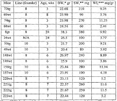 Ks2 Standard Units Of Measurement Primary Resources