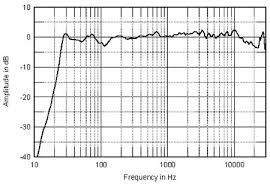 Car Audio Forum Car Audio Central Your 1 Car Audio Resource