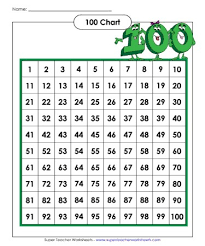 hundred chart pdf scouting web